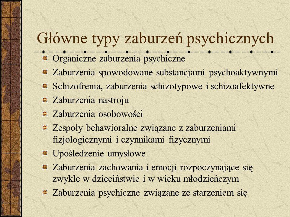 Co oznacza określenie zaburzenie psychiczne? Jest to stan psychiczny, któremu towarzyszy: Cierpienie Poczucie nieprzystosowania Irracjonalność Nieprze
