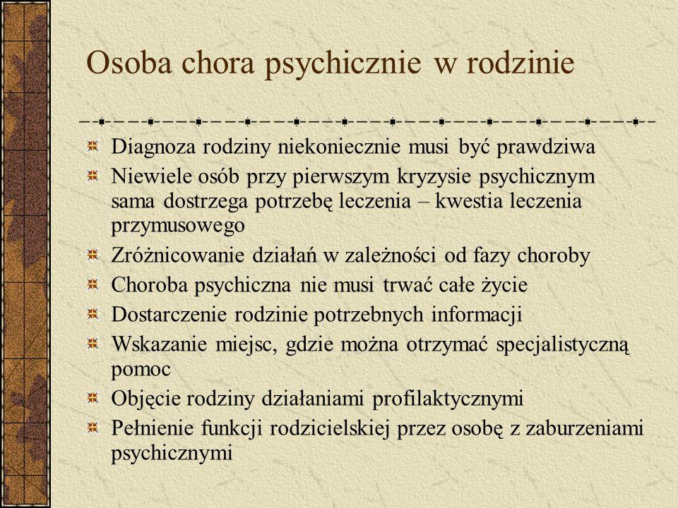Najbardziej charakterystyczne objawy schizofrenii echo myśli, nasyłanie i zabieranie myśli, rozgłaśnianie (odsłonięcie myśli) urojenia oddziaływania,