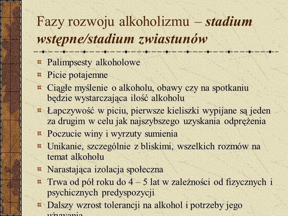 Fazy rozwoju alkoholizmu – stadium przedalkoholowe Używanie i nadużywanie alkoholu motywowane celami towarzyskimi Osoba odczuwa psychiczną ulgę, odprę