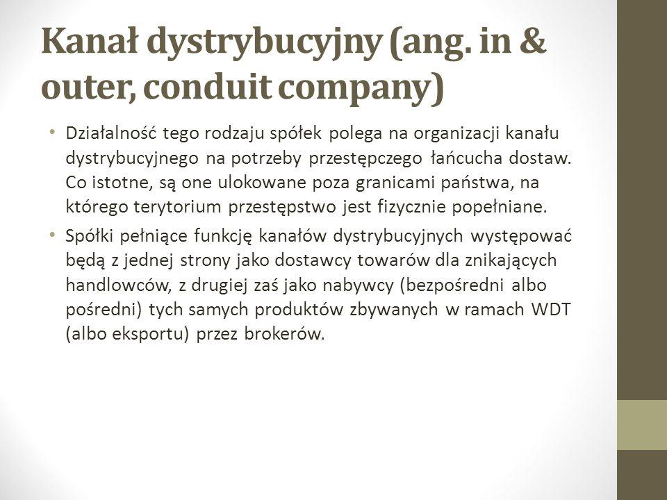Kanał dystrybucyjny (ang. in & outer, conduit company) Działalność tego rodzaju spółek polega na organizacji kanału dystrybucyjnego na potrzeby przest