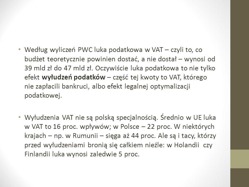 Według wyliczeń PWC luka podatkowa w VAT – czyli to, co budżet teoretycznie powinien dostać, a nie dostał – wynosi od 39 mld zł do 47 mld zł. Oczywiśc