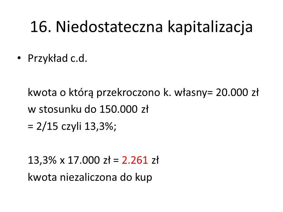 16.Niedostateczna kapitalizacja Przykład c.d. kwota o którą przekroczono k.