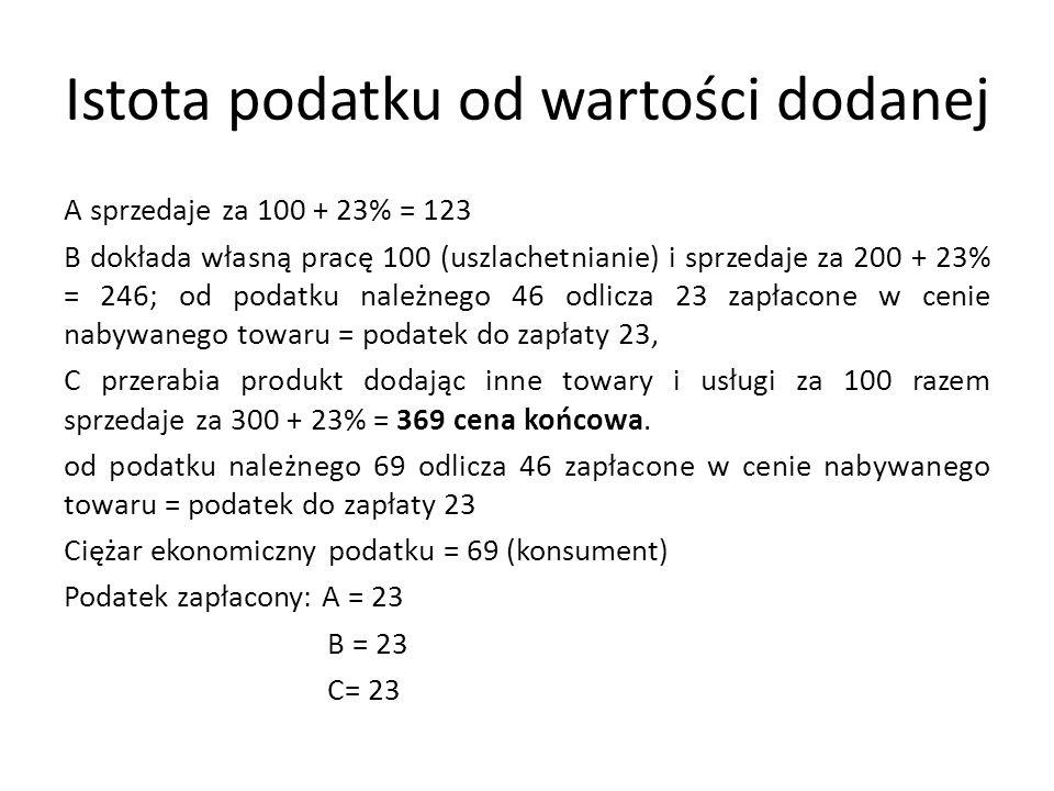 Istota podatku od wartości dodanej A sprzedaje za 100 + 23% = 123 B dokłada własną pracę 100 (uszlachetnianie) i sprzedaje za 200 + 23% = 246; od podatku należnego 46 odlicza 23 zapłacone w cenie nabywanego towaru = podatek do zapłaty 23, C przerabia produkt dodając inne towary i usługi za 100 razem sprzedaje za 300 + 23% = 369 cena końcowa.