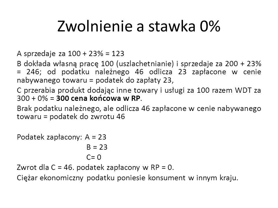 Zwolnienie a stawka 0% A sprzedaje za 100 + 23% = 123 B dokłada własną pracę 100 (uszlachetnianie) i sprzedaje za 200 + 23% = 246; od podatku należnego 46 odlicza 23 zapłacone w cenie nabywanego towaru = podatek do zapłaty 23, C przerabia produkt dodając inne towary i usługi za 100 razem WDT za 300 + 0% = 300 cena końcowa w RP.