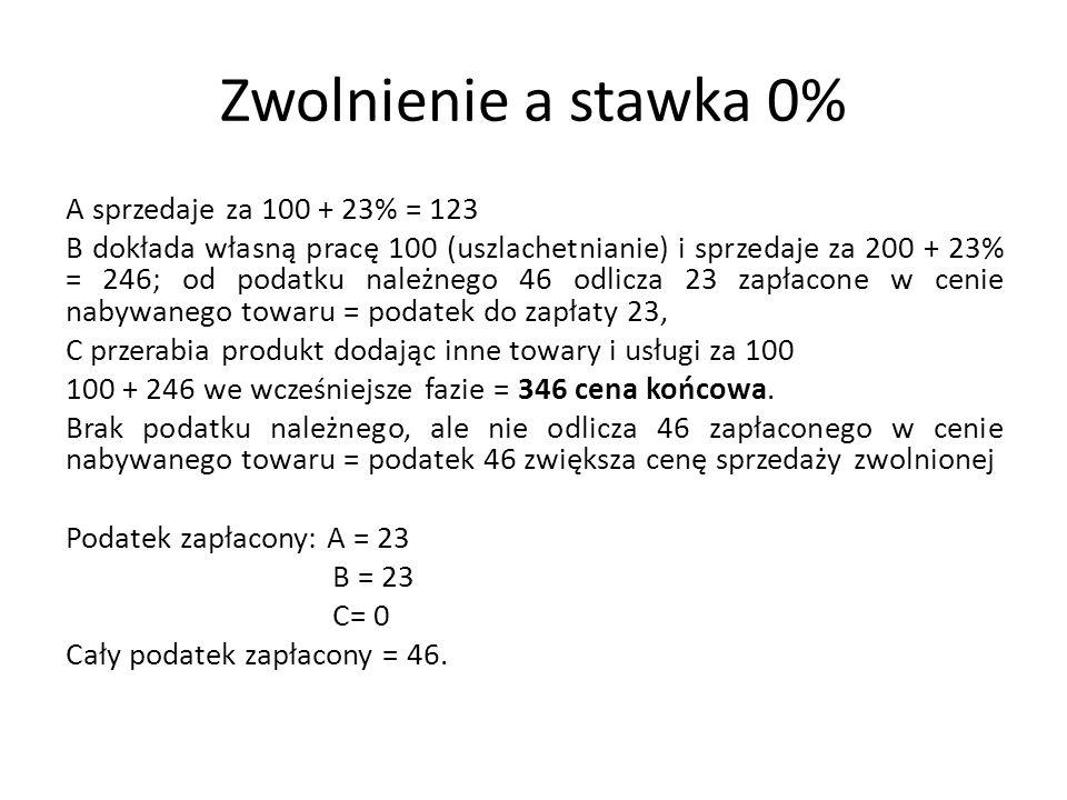 Zwolnienie a stawka 0% A sprzedaje za 100 + 23% = 123 B dokłada własną pracę 100 (uszlachetnianie) i sprzedaje za 200 + 23% = 246; od podatku należnego 46 odlicza 23 zapłacone w cenie nabywanego towaru = podatek do zapłaty 23, C przerabia produkt dodając inne towary i usługi za 100 100 + 246 we wcześniejsze fazie = 346 cena końcowa.