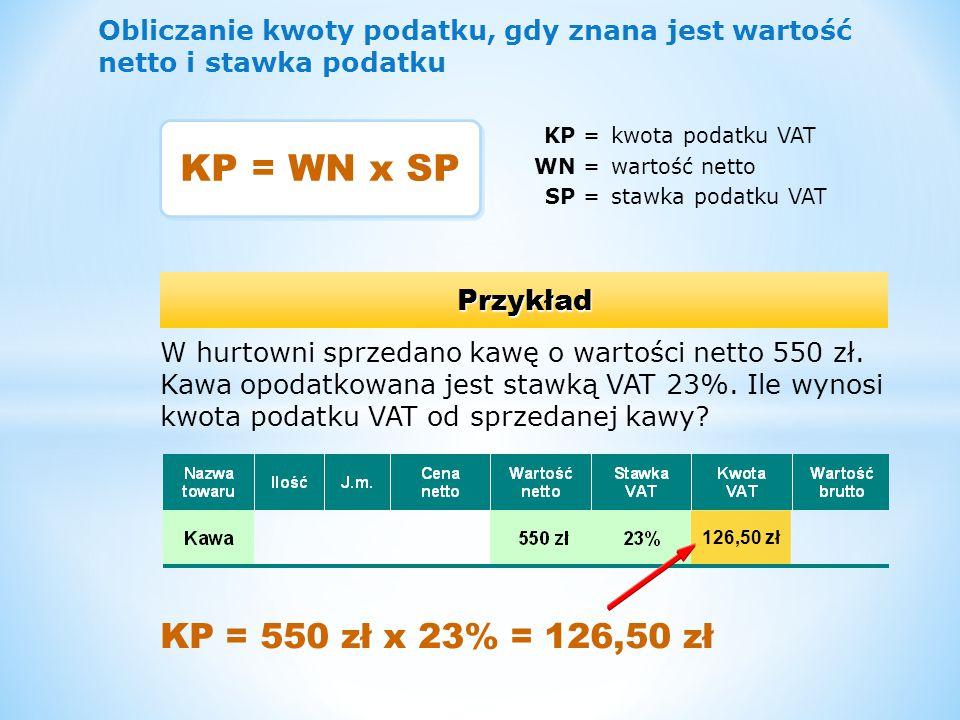 Obliczanie wartości brutto, gdy znana jest wartość netto i kwota podatku WB =wartość brutto WN =wartość netto KP =kwota podatku VAT Przykład W hurtowni sprzedano kawę o wartości netto 550 zł.