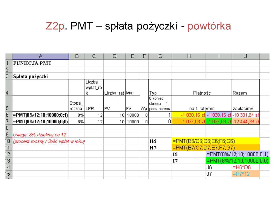 Z2p. PMT – spłata pożyczki - powtórka