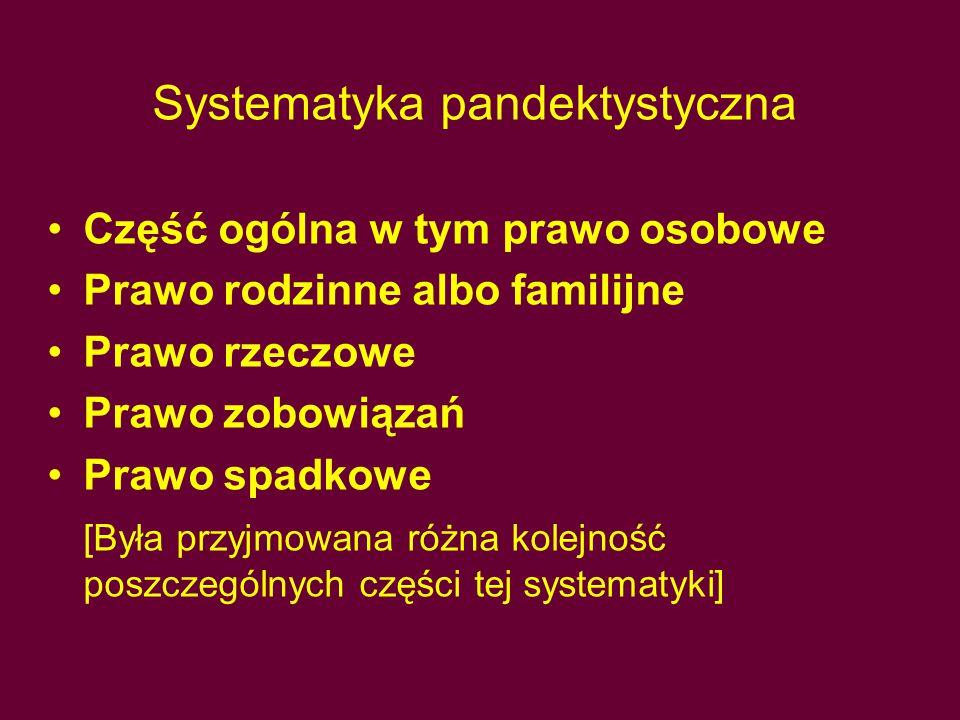 Systematyka pandektystyczna Część ogólna w tym prawo osobowe Prawo rodzinne albo familijne Prawo rzeczowe Prawo zobowiązań Prawo spadkowe [Była przyjm