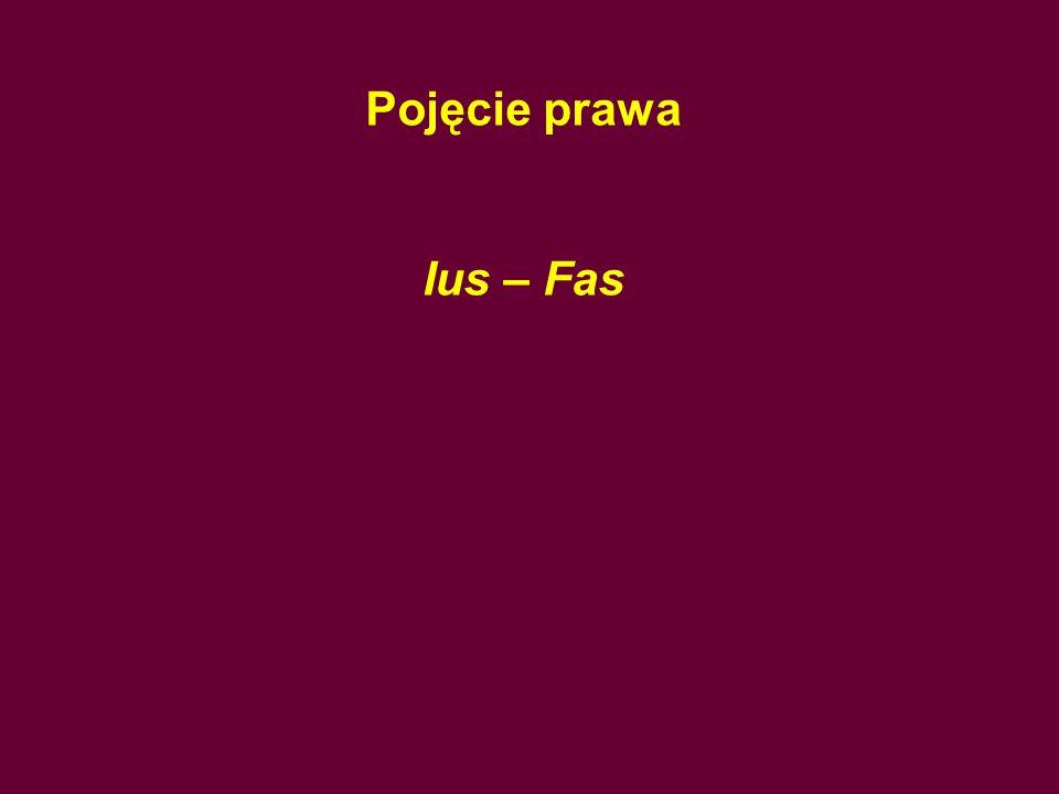 Pojęcie prawa Ius – Fas