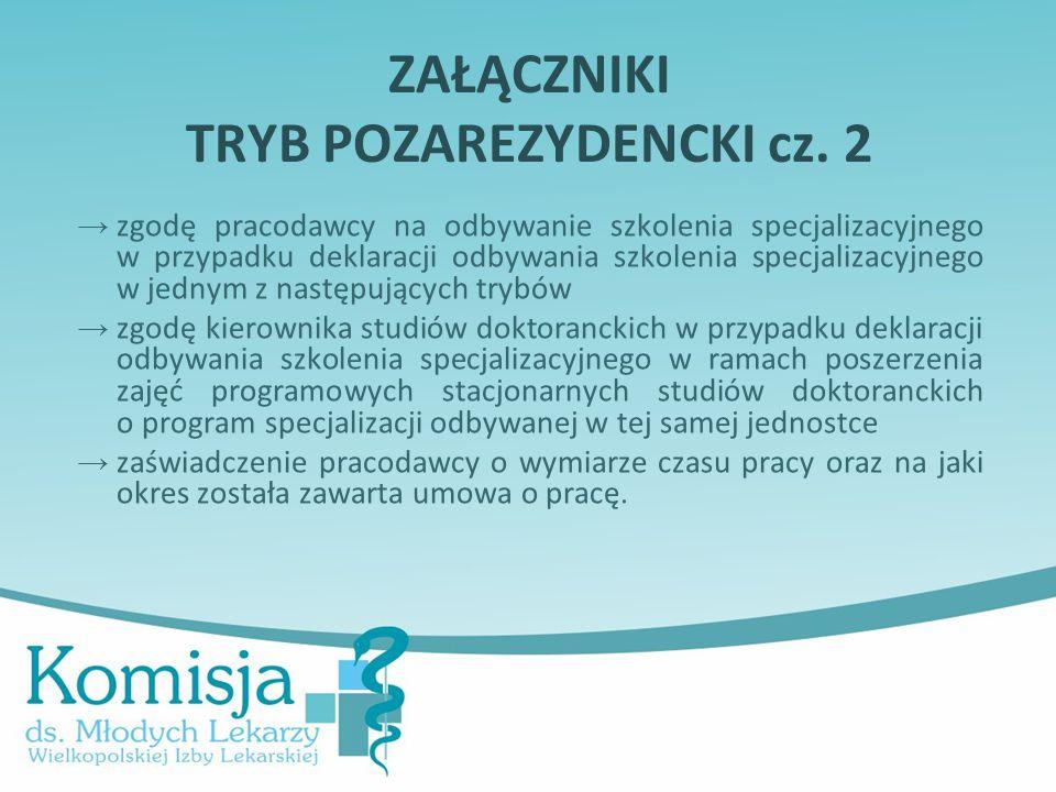 ZAŁĄCZNIKI TRYB POZAREZYDENCKI cz.