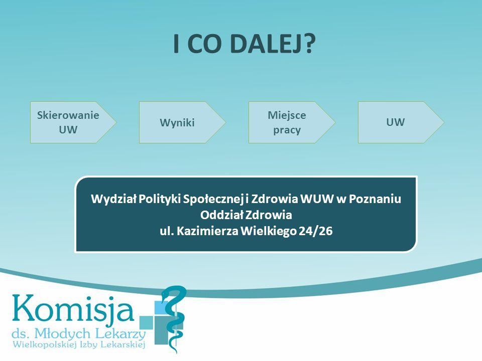 I CO DALEJ.Skierowanie UW Wydział Polityki Społecznej i Zdrowia WUW w Poznaniu Oddział Zdrowia ul.