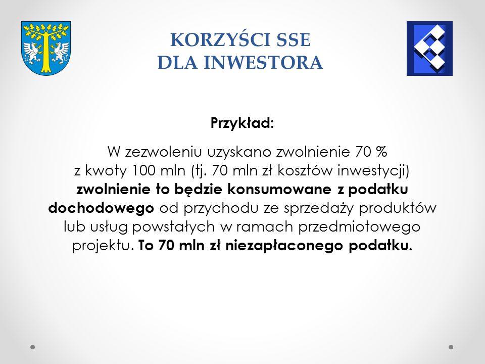 Przykład: W zezwoleniu uzyskano zwolnienie 70 % z kwoty 100 mln (tj.