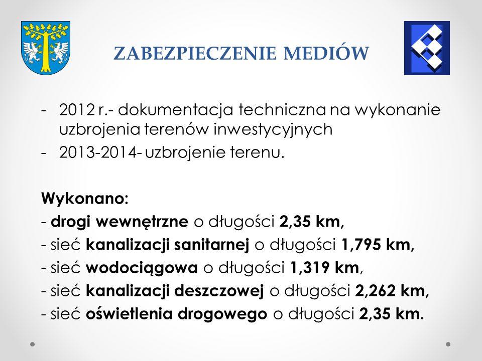 -2012 r.- dokumentacja techniczna na wykonanie uzbrojenia terenów inwestycyjnych -2013-2014- uzbrojenie terenu.