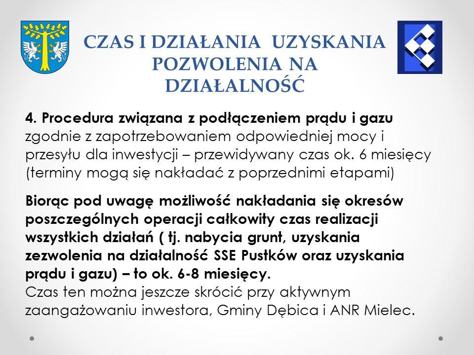 1.Cena gruntów na terenie Strefy Ekonomicznej w Pustkowie: 23 zł netto/ m2 - tj.