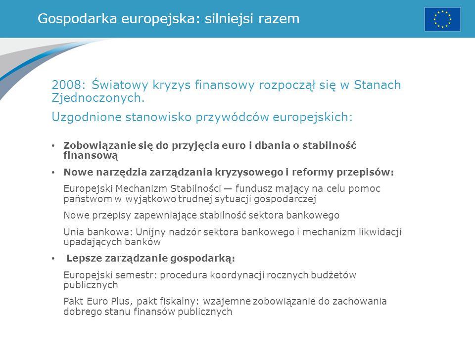 Gospodarka europejska: silniejsi razem 2008: Światowy kryzys finansowy rozpoczął się w Stanach Zjednoczonych. Uzgodnione stanowisko przywódców europej