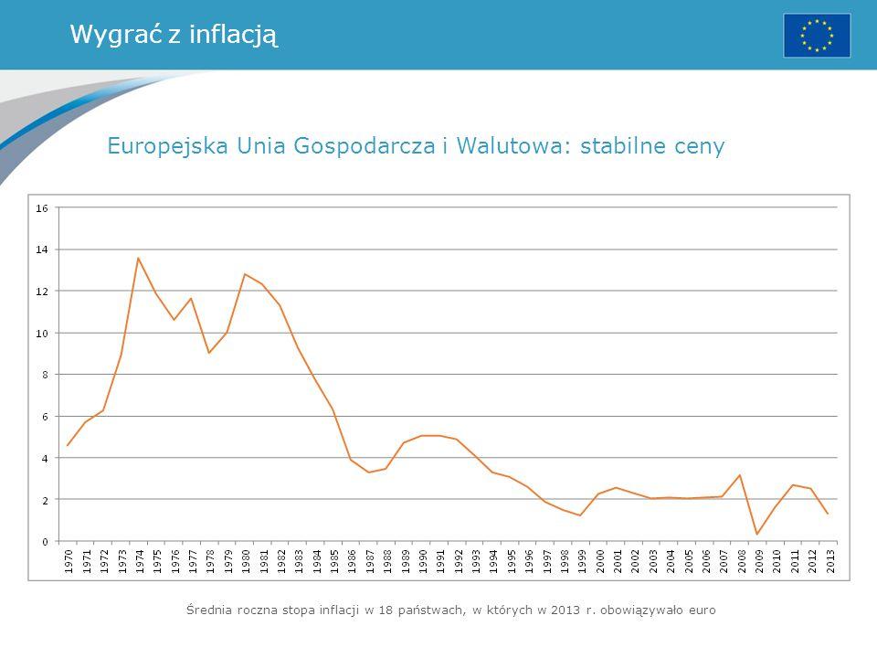 Wygrać z inflacją Europejska Unia Gospodarcza i Walutowa: stabilne ceny Średnia roczna stopa inflacji w 18 państwach, w których w 2013 r. obowiązywało