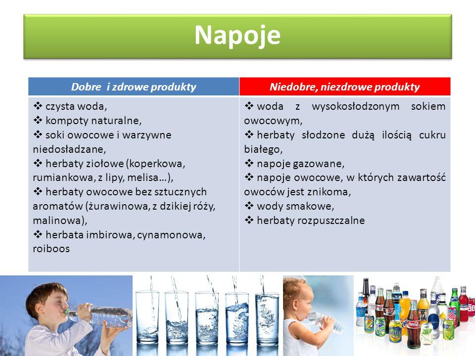Napoje Dobre i zdrowe produktyNiedobre, niezdrowe produkty  czysta woda,  kompoty naturalne,  soki owocowe i warzywne niedosładzane,  herbaty zioł