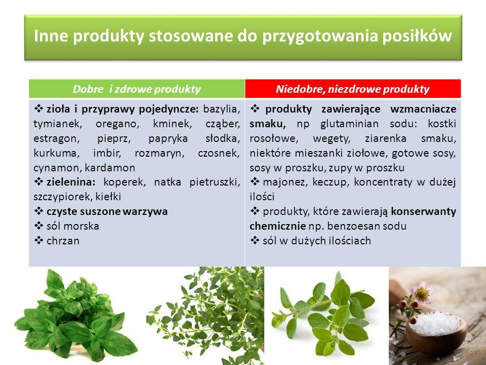 Inne produkty stosowane do przygotowania posiłków Dobre i zdrowe produktyNiedobre, niezdrowe produkty  zioła i przyprawy pojedyncze: bazylia, tymiane