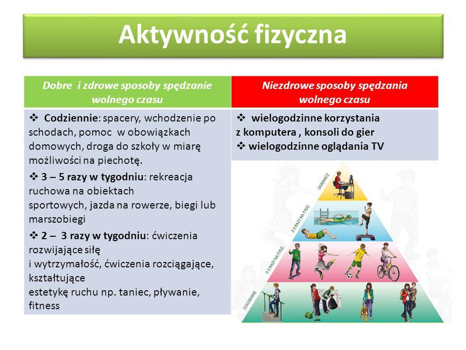 Aktywność fizyczna Dobre i zdrowe sposoby spędzanie wolnego czasu Niezdrowe sposoby spędzania wolnego czasu  Codziennie: spacery, wchodzenie po schodach, pomoc w obowiązkach domowych, droga do szkoły w miarę możliwości na piechotę.