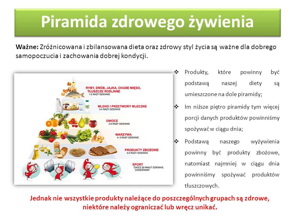 Piramida zdrowego żywienia Ważne: Zróżnicowana i zbilansowana dieta oraz zdrowy styl życia są ważne dla dobrego samopoczucia i zachowania dobrej kondy