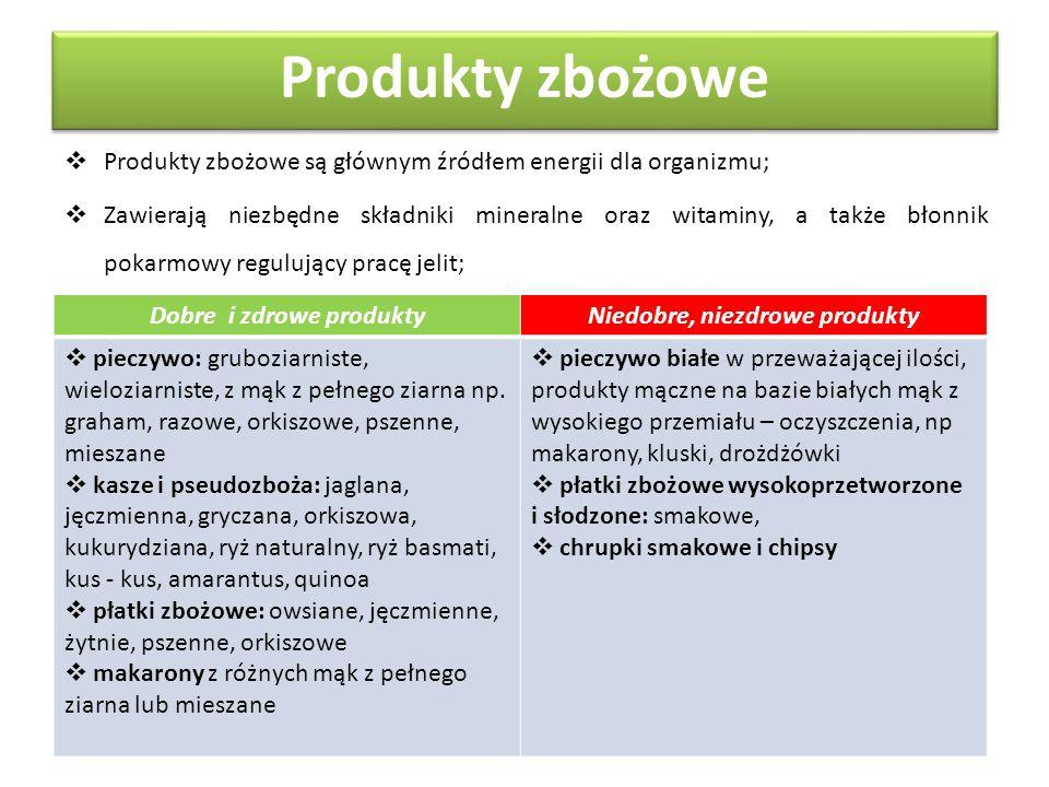  Produkty zbożowe są głównym źródłem energii dla organizmu;  Zawierają niezbędne składniki mineralne oraz witaminy, a także błonnik pokarmowy regulujący pracę jelit; Produkty zbożowe Dobre i zdrowe produktyNiedobre, niezdrowe produkty  pieczywo: gruboziarniste, wieloziarniste, z mąk z pełnego ziarna np.
