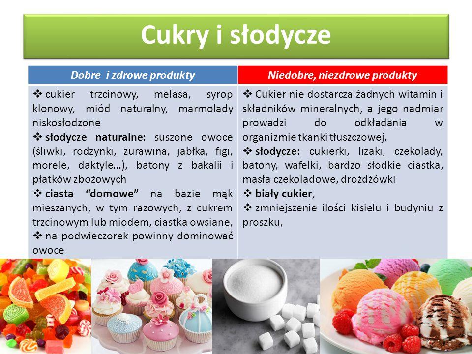 Cukry i słodycze Dobre i zdrowe produktyNiedobre, niezdrowe produkty  cukier trzcinowy, melasa, syrop klonowy, miód naturalny, marmolady niskosłodzon