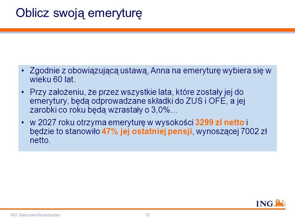 Pole zarezerwowane dla paska brandingowego Orange RGB= 255,102,000 Light blue RGB= 180,195,225 Dark blue RGB= 000,000,102 Grey RGB= 150,150,150 ING opis kolorów ING Nationale-Nederlanden15 Oblicz swoją emeryturę Zgodnie z obowiązującą ustawą, Anna na emeryturę wybiera się w wieku 60 lat.