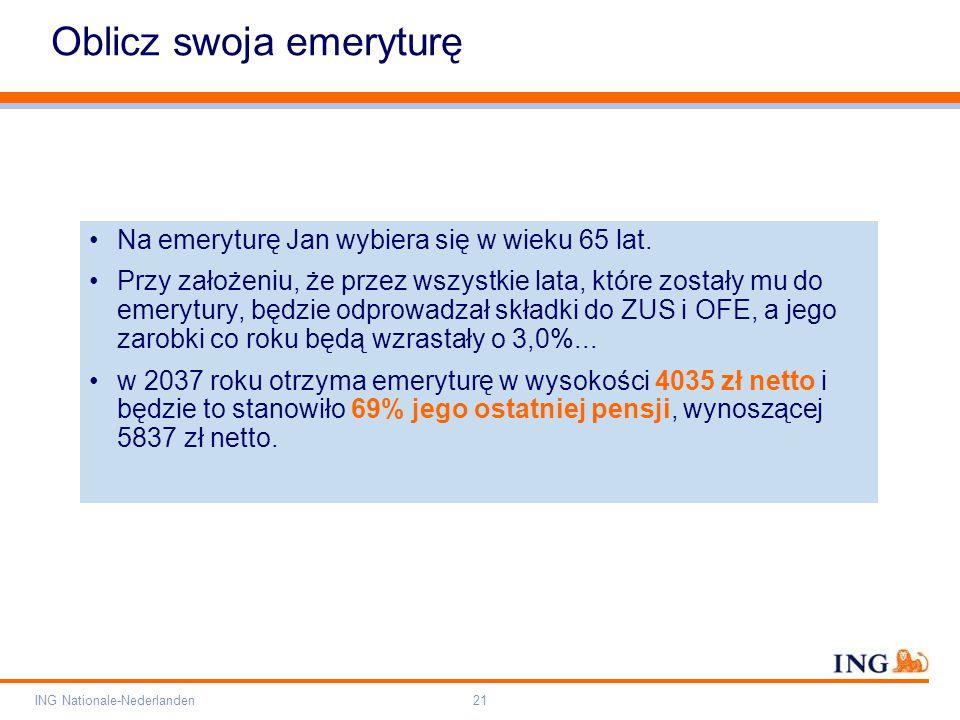 Pole zarezerwowane dla paska brandingowego Orange RGB= 255,102,000 Light blue RGB= 180,195,225 Dark blue RGB= 000,000,102 Grey RGB= 150,150,150 ING opis kolorów ING Nationale-Nederlanden21 Oblicz swoja emeryturę Na emeryturę Jan wybiera się w wieku 65 lat.