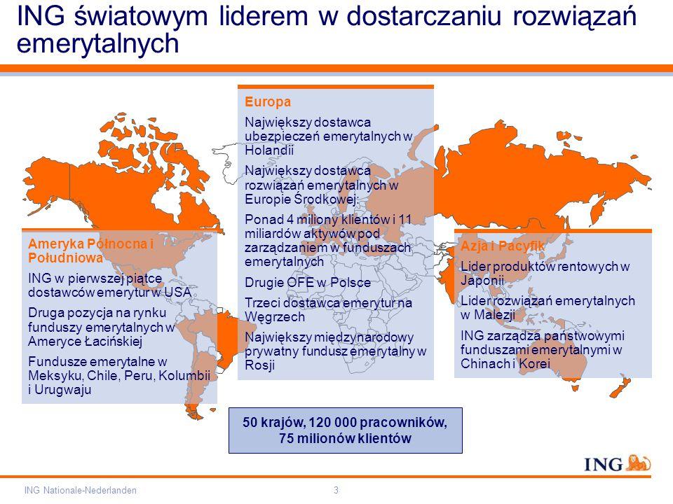 Pole zarezerwowane dla paska brandingowego Orange RGB= 255,102,000 Light blue RGB= 180,195,225 Dark blue RGB= 000,000,102 Grey RGB= 150,150,150 ING opis kolorów ING Nationale-Nederlanden3 ING światowym liderem w dostarczaniu rozwiązań emerytalnych Ameryka Północna i Południowa ING w pierwszej piątce dostawców emerytur w USA Druga pozycja na rynku funduszy emerytalnych w Ameryce Łacińskiej Fundusze emerytalne w Meksyku, Chile, Peru, Kolumbii i Urugwaju Azja i Pacyfik Lider produktów rentowych w Japonii Lider rozwiązań emerytalnych w Malezji ING zarządza państwowymi funduszami emerytalnymi w Chinach i Korei Europa Największy dostawca ubezpieczeń emerytalnych w Holandii Największy dostawca rozwiązań emerytalnych w Europie Środkowej: Ponad 4 miliony klientów i 11 miliardów aktywów pod zarządzaniem w funduszach emerytalnych Drugie OFE w Polsce Trzeci dostawca emerytur na Węgrzech Największy międzynarodowy prywatny fundusz emerytalny w Rosji 50 krajów, 120 000 pracowników, 75 milionów klientów