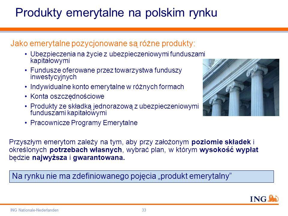 """Pole zarezerwowane dla paska brandingowego Orange RGB= 255,102,000 Light blue RGB= 180,195,225 Dark blue RGB= 000,000,102 Grey RGB= 150,150,150 ING opis kolorów ING Nationale-Nederlanden33ING Nationale-Nederlanden33 Produkty emerytalne na polskim rynku Jako emerytalne pozycjonowane są różne produkty: Ubezpieczenia na życie z ubezpieczeniowymi funduszami kapitałowymi Fundusze oferowane przez towarzystwa funduszy inwestycyjnych Indywidualne konto emerytalne w różnych formach Konta oszczędnościowe Produkty ze składką jednorazową z ubezpieczeniowymi funduszami kapitałowymi Pracownicze Programy Emerytalne Na rynku nie ma zdefiniowanego pojęcia """"produkt emerytalny Przyszłym emerytom zależy na tym, aby przy założonym poziomie składek i określonych potrzebach własnych, wybrać plan, w którym wysokość wypłat będzie najwyższa i gwarantowana."""