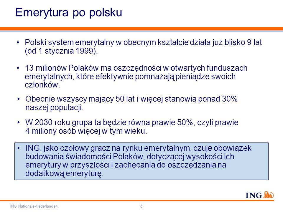 Pole zarezerwowane dla paska brandingowego Orange RGB= 255,102,000 Light blue RGB= 180,195,225 Dark blue RGB= 000,000,102 Grey RGB= 150,150,150 ING opis kolorów ING Nationale-Nederlanden5 Emerytura po polsku Polski system emerytalny w obecnym kształcie działa już blisko 9 lat (od 1 stycznia 1999).