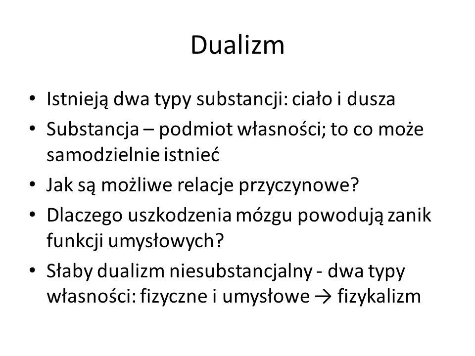 Dualizm Istnieją dwa typy substancji: ciało i dusza Substancja – podmiot własności; to co może samodzielnie istnieć Jak są możliwe relacje przyczynowe