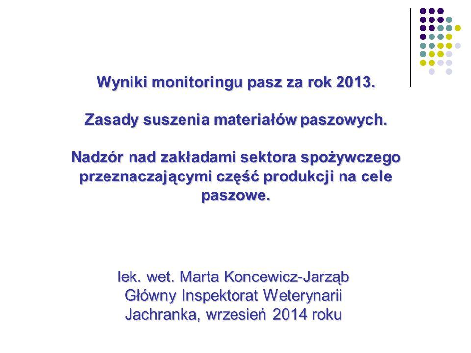 Wyniki monitoringu pasz za rok 2013.Zasady suszenia materiałów paszowych.