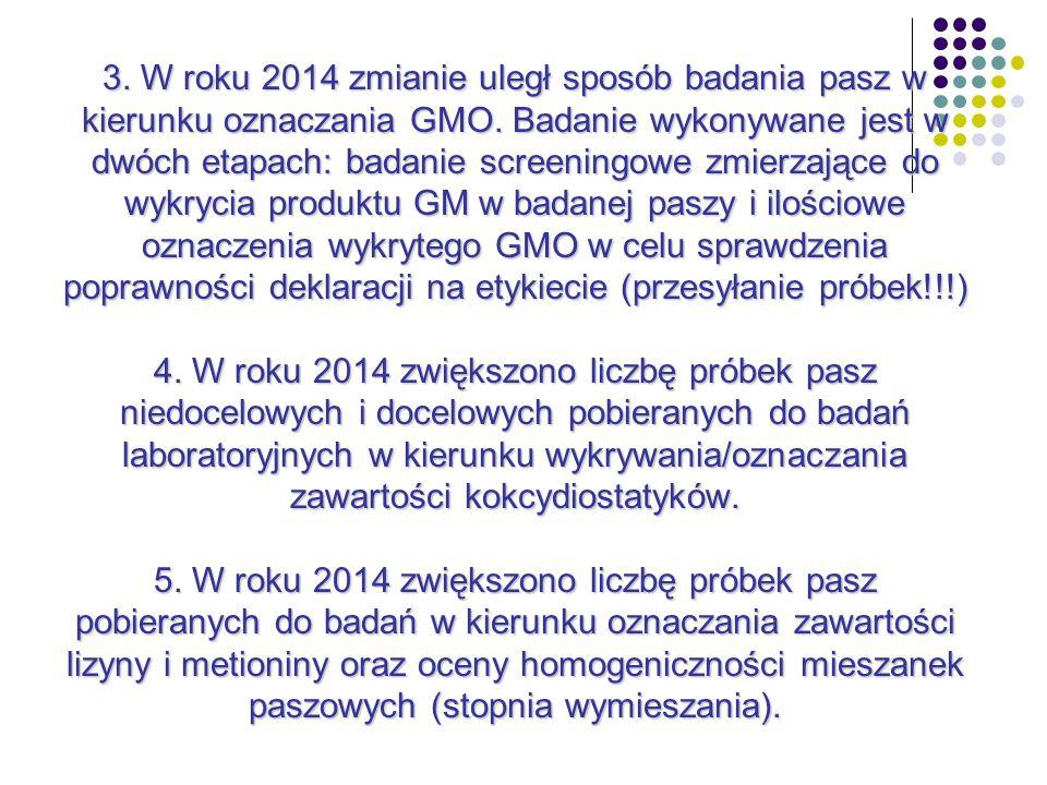 3.W roku 2014 zmianie uległ sposób badania pasz w kierunku oznaczania GMO.