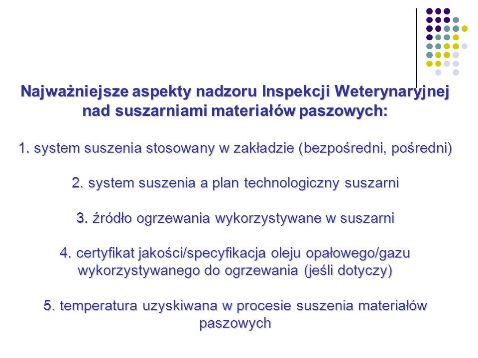 Najważniejsze aspekty nadzoru Inspekcji Weterynaryjnej nad suszarniami materiałów paszowych: 1.