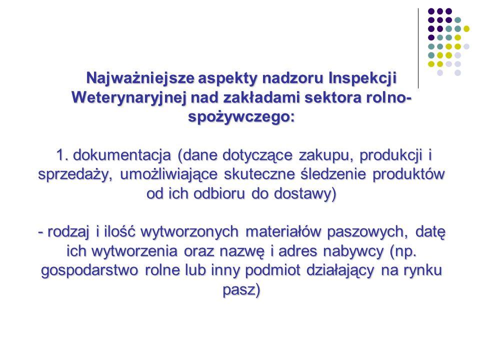 Najważniejsze aspekty nadzoru Inspekcji Weterynaryjnej nad zakładami sektora rolno- spożywczego: 1.