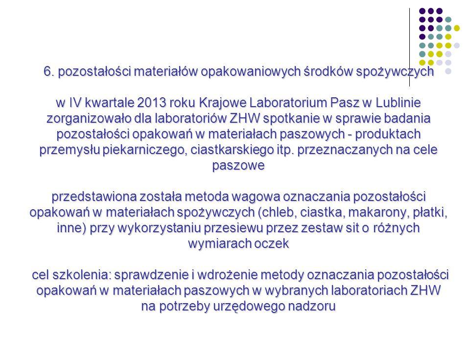 6. pozostałości materiałów opakowaniowych środków spożywczych w IV kwartale 2013 roku Krajowe Laboratorium Pasz w Lublinie zorganizowało dla laborator