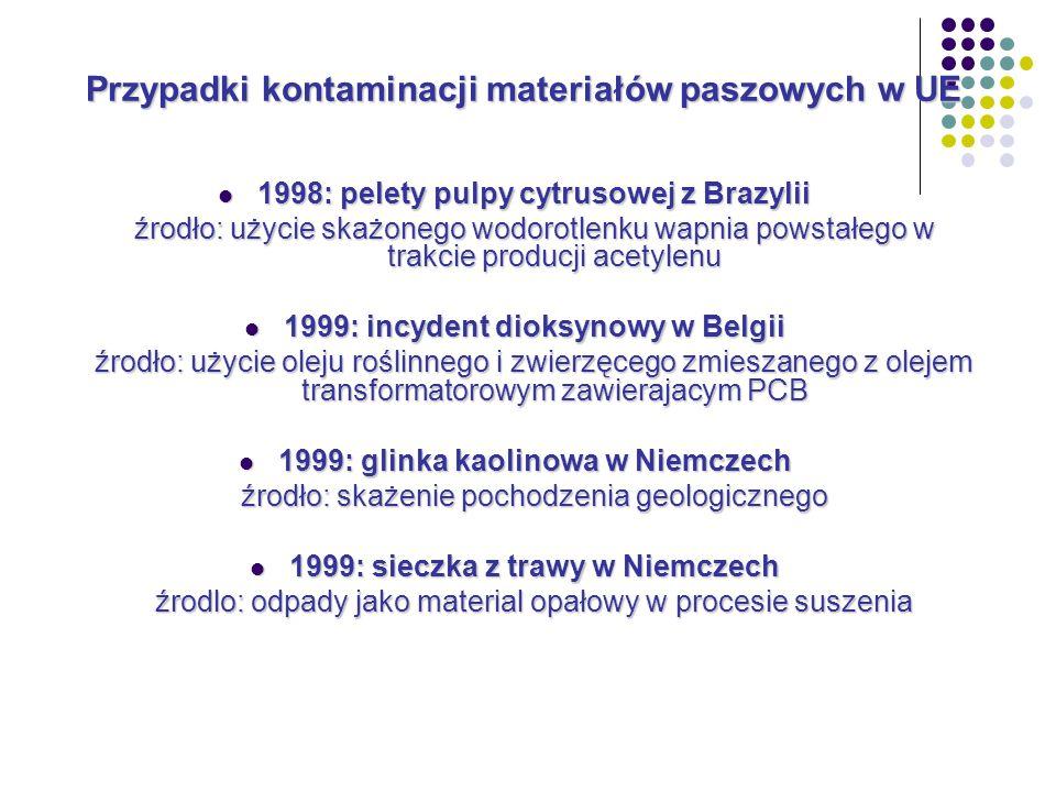 Przypadki kontaminacji materiałów paszowych w UE 1998: pelety pulpy cytrusowej z Brazylii 1998: pelety pulpy cytrusowej z Brazylii źrodło: użycie skażonego wodorotlenku wapnia powstałego w trakcie producji acetylenu 1999: incydent dioksynowy w Belgii 1999: incydent dioksynowy w Belgii źrodło: użycie oleju roślinnego i zwierzęcego zmieszanego z olejem transformatorowym zawierajacym PCB 1999: glinka kaolinowa w Niemczech 1999: glinka kaolinowa w Niemczech źrodło: skażenie pochodzenia geologicznego 1999: sieczka z trawy w Niemczech 1999: sieczka z trawy w Niemczech źrodlo: odpady jako material opałowy w procesie suszenia