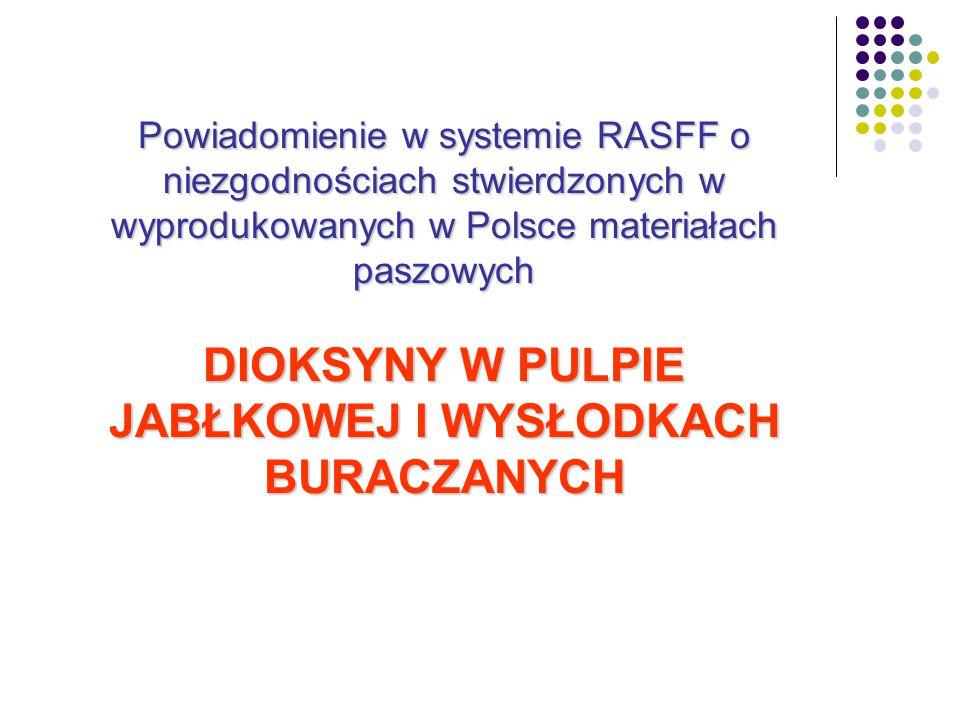 Powiadomienie w systemie RASFF o niezgodnościach stwierdzonych w wyprodukowanych w Polsce materiałach paszowych DIOKSYNY W PULPIE JABŁKOWEJ I WYSŁODKACH BURACZANYCH