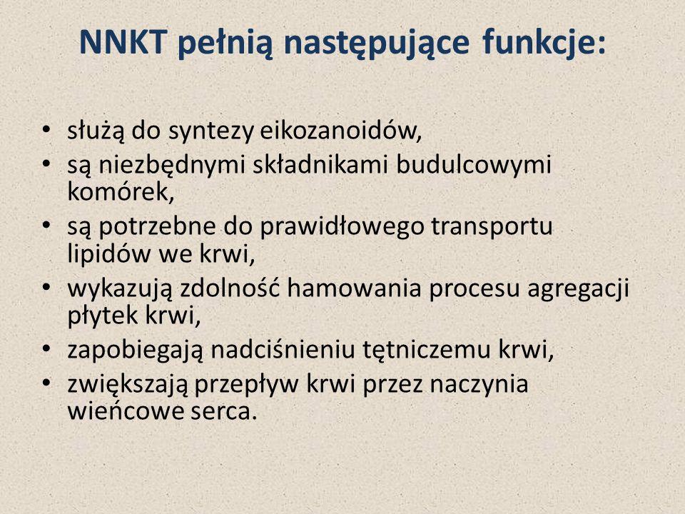 NNKT pełnią następujące funkcje: służą do syntezy eikozanoidów, są niezbędnymi składnikami budulcowymi komórek, są potrzebne do prawidłowego transport