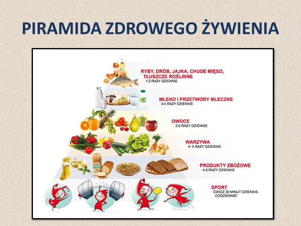 Duże urozmaicenie spożywanych pokarmów sprzyja zachowaniu właściwych proporcji między białkami, tłuszczami i węglowodanami.