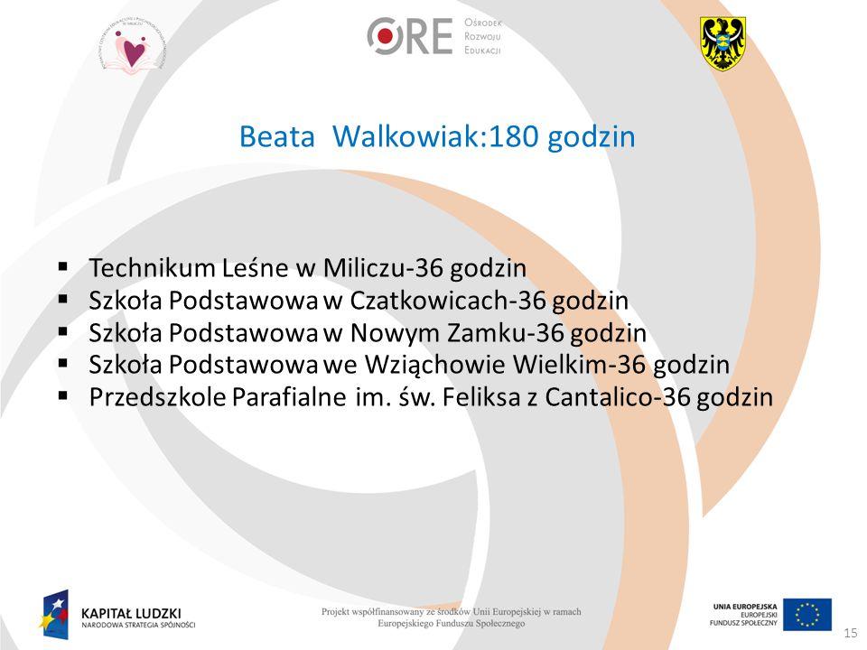 Beata Walkowiak:180 godzin  Technikum Leśne w Miliczu-36 godzin  Szkoła Podstawowa w Czatkowicach-36 godzin  Szkoła Podstawowa w Nowym Zamku-36 god