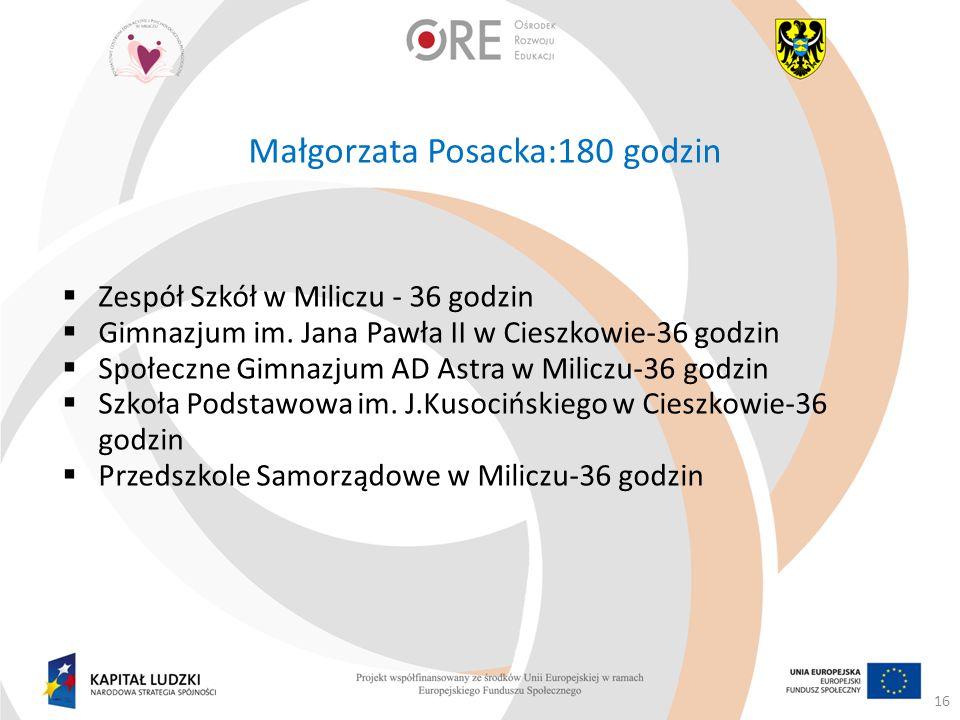 Małgorzata Posacka:180 godzin  Zespół Szkół w Miliczu - 36 godzin  Gimnazjum im.