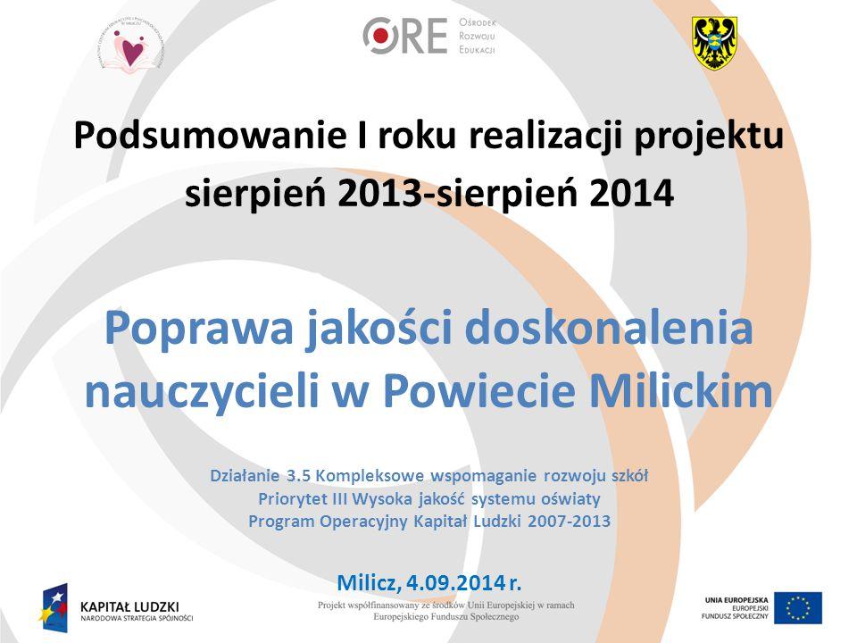 Podsumowanie I roku realizacji projektu sierpień 2013-sierpień 2014 Poprawa jakości doskonalenia nauczycieli w Powiecie Milickim Działanie 3.5 Komplek
