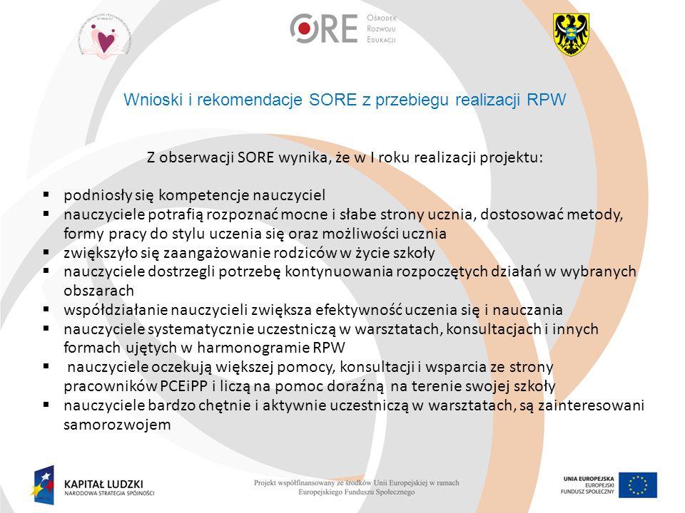 Wnioski i rekomendacje SORE z przebiegu realizacji RPW Z obserwacji SORE wynika, że w I roku realizacji projektu:  podniosły się kompetencje nauczyci