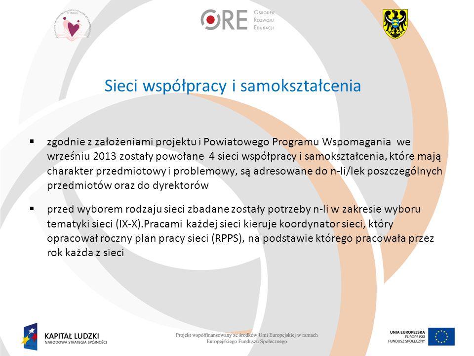 Sieci współpracy i samokształcenia  zgodnie z założeniami projektu i Powiatowego Programu Wspomagania we wrześniu 2013 zostały powołane 4 sieci współ
