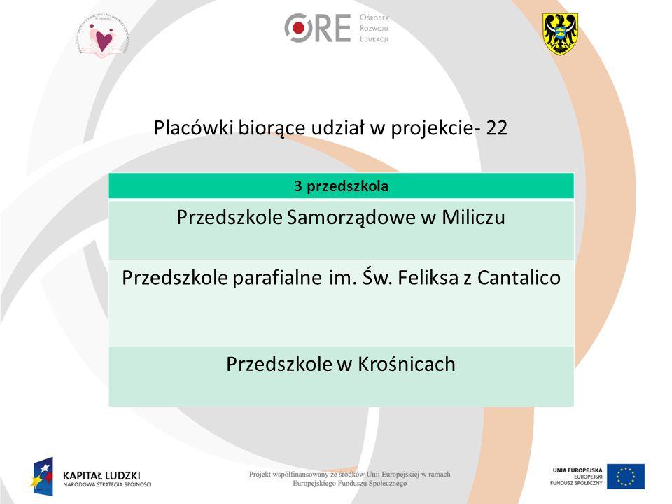 Placówki biorące udział w projekcie- 22 3 przedszkola Przedszkole Samorządowe w Miliczu Przedszkole parafialne im.