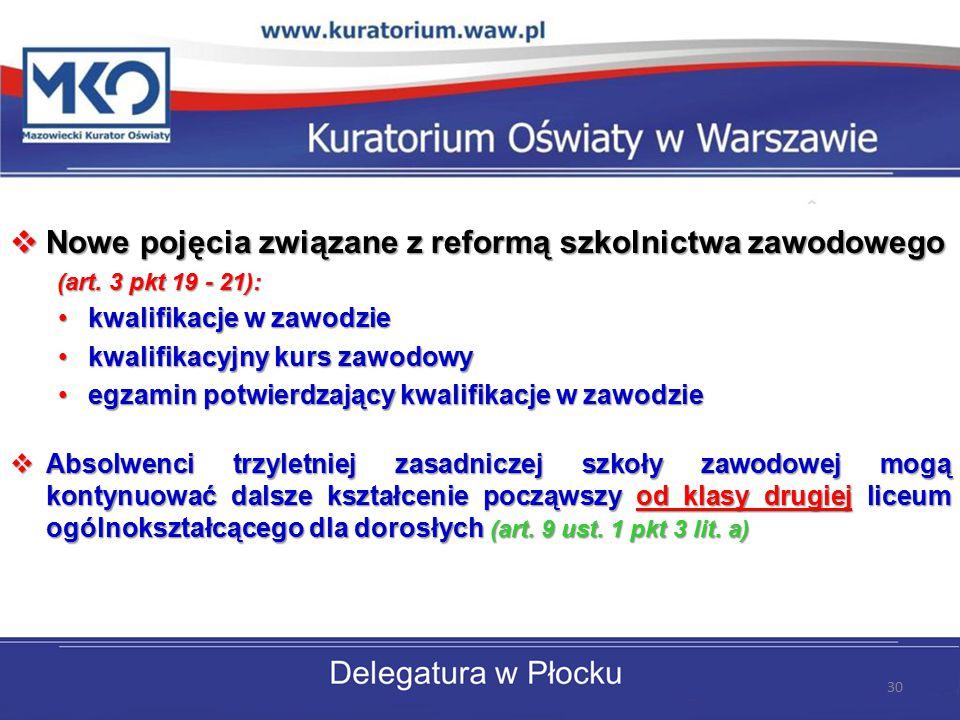  Nowe pojęcia związane z reformą szkolnictwa zawodowego (art.