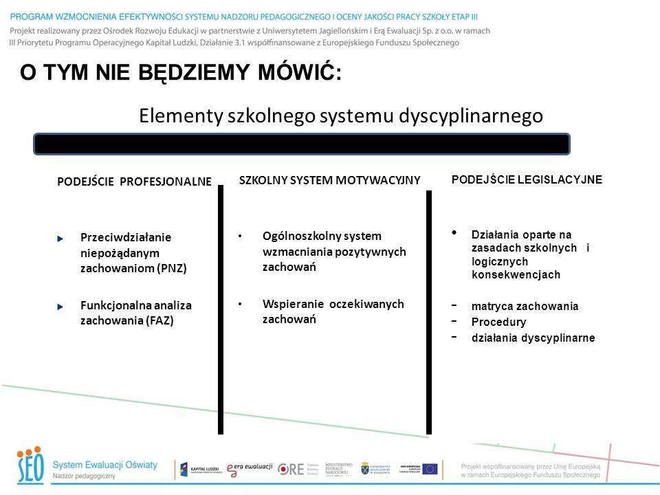 Elementy szkolnego systemu dyscyplinarnego PODEJŚCIE PROFESJONALNE Przeciwdziałanie niepożądanym zachowaniom (PNZ) Funkcjonalna analiza zachowania (FA