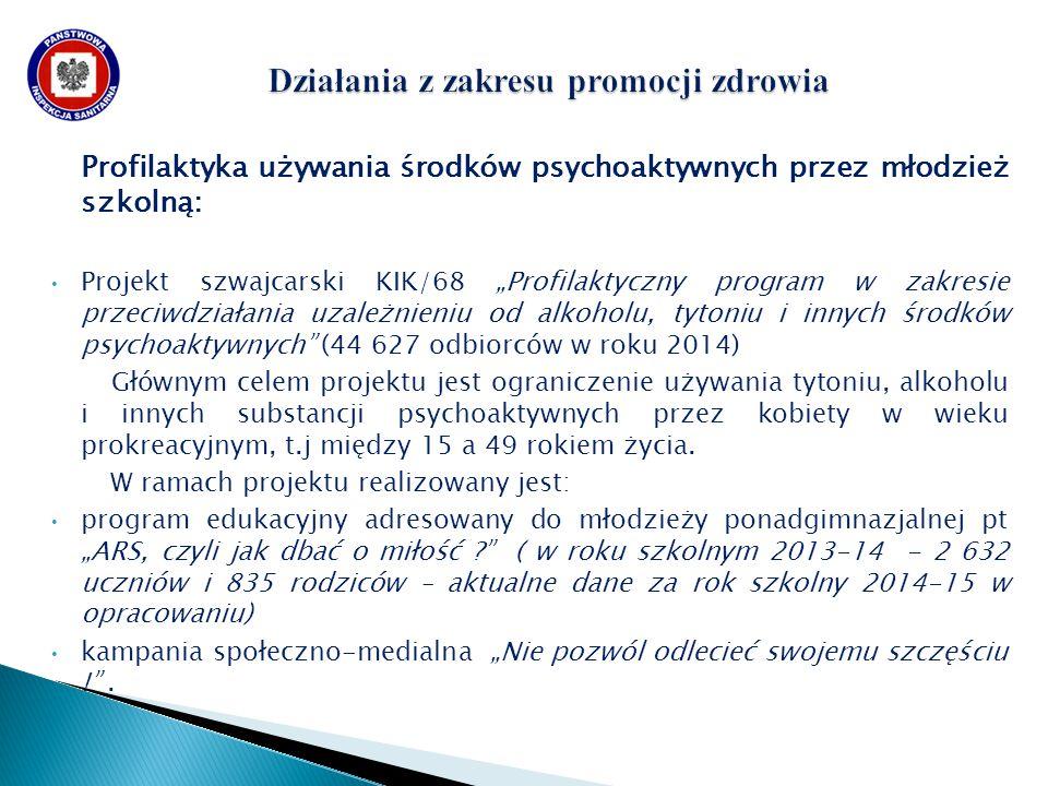 """Profilaktyka używania środków psychoaktywnych przez młodzież szkolną: Projekt szwajcarski KIK/68 """"Profilaktyczny program w zakresie przeciwdziałania uzależnieniu od alkoholu, tytoniu i innych środków psychoaktywnych (44 627 odbiorców w roku 2014) Głównym celem projektu jest ograniczenie używania tytoniu, alkoholu i innych substancji psychoaktywnych przez kobiety w wieku prokreacyjnym, t.j między 15 a 49 rokiem życia."""
